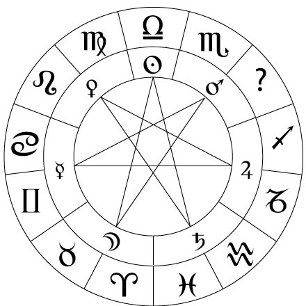zodiac-weekdays-13-7